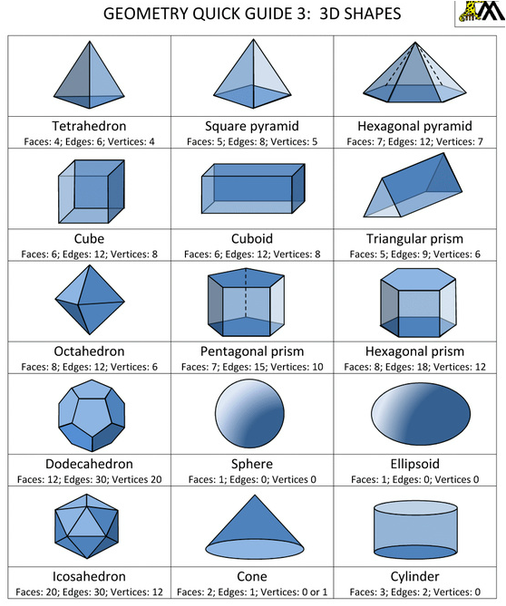 3d shapes class website How to make 3d shapes